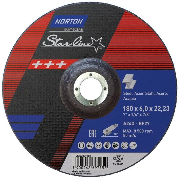 Norton Starline